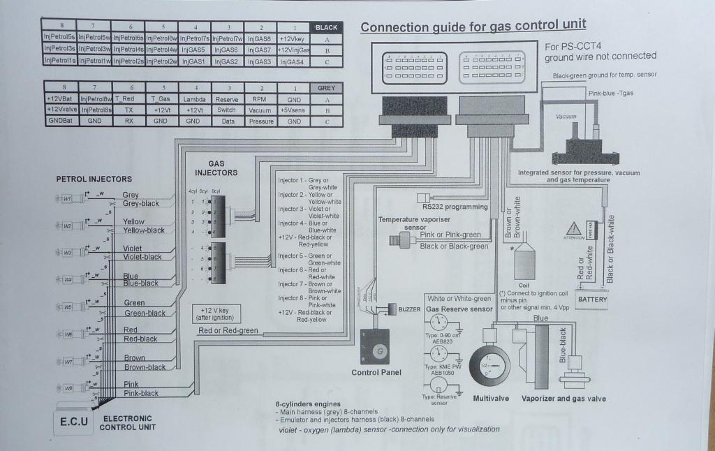 W124-E200 LPG Gasanlage M111 KME Diego G3 Einbau